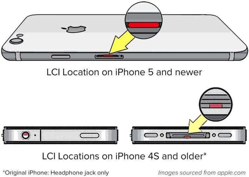 Localização do indicacor de contacto líquido nos diversos iPhones