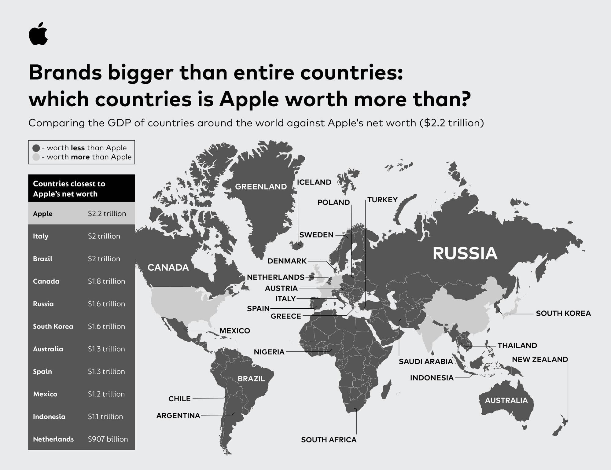 Lucros da Apple em comparação com PIB de outros países   Fonte: Mackeeper