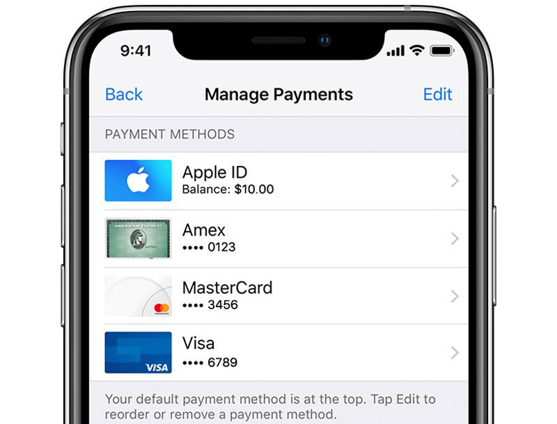 Pagamentos | Fonte: Apple
